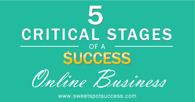5 critical stages of a success business Starting a Business