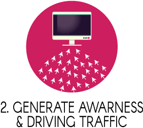 GENERATE-AWARNESS-AND-DRIVING-TRAFFIC How To Start An Online Business