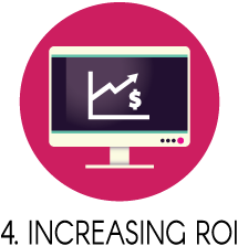 INCREASING-ROI How To Start An Online Business
