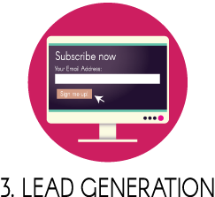 LEAD-GENERATION How To Start An Online Business
